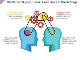 Growth And Support Human Head Gears In Motion Image