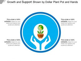 Growth And Support Shown By Dollar Plant Pot And Hands
