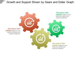 Growth And Support Shown By Gears And Dollar Graph