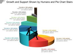 Growth And Support Shown By Humans And Pie Chart Stairs
