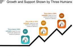 Growth And Support Shown By Three Humans