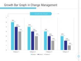 Growth Bar Graph In Change Management Implementation Management In Enterprise Ppt Grid
