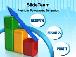 Growth bar graphs maker powerpoint templates profit business ppt slide