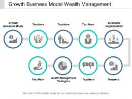 Growth Business Model Wealth Management Strategies Customer Segmentation Cpb