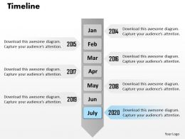Growth Chart With Timeline And Roadmap 0114