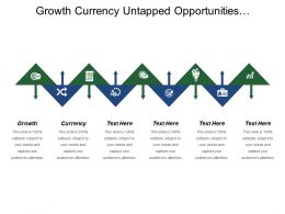 Growth Currency Untapped Opportunities Economics Scale Product Phase