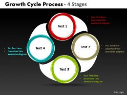 growth cycle process 4 stages powerpoint templates graphics slides 0712
