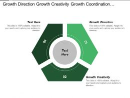Growth Direction Growth Creativity Growth Coordination Leadership Traits