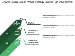 Growth Driven Design Phase Strategy Launch Pad Development