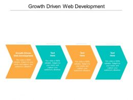 Growth Driven Web Development Ppt Powerpoint Presentation Ideas Tips Cpb