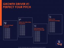 Growth Driver 1 Perfect Your Pitch Ppt Powerpoint Presentation Layouts