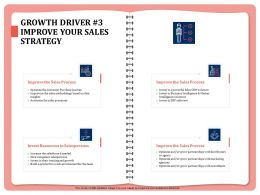 Growth Driver 3 Improve Your Sales Strategy Automate Ppt Powerpoint Presentation Image