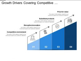Growth Drivers Covering Competitive Environment Disruptive Innovation Products
