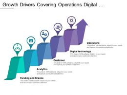 Growth Drivers Covering Operations Digital Technology Customer And Finance