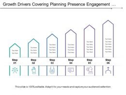 Growth Drivers Covering Planning Presence Engagement Formalized Strategic And Converged