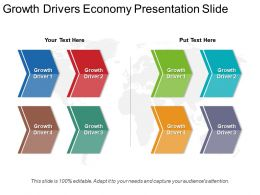 Growth Drivers Economy Presentation Slide