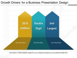 Growth Drivers For A Business Presentation Design