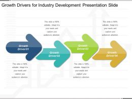 Growth Drivers For Industry Development Presentation Slide