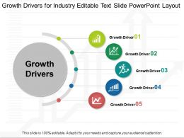 Growth Drivers For Industry Editable Text Slide Powerpoint Layout