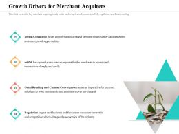 Growth Drivers For Merchant Acquirers Over Any Ppt Powerpoint Presentation Icon Images
