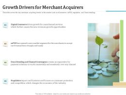 Growth Drivers For Merchant Acquirers Seamlessly Ppt Powerpoint Presentation Layouts Deck