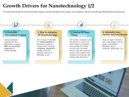 Growth Drivers For Nanotechnology Affordable Prices Ppt Powerpoint Layouts