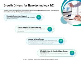 Growth Drivers For Nanotechnology Favorable Government Support Ppt Powerpoint Presentation Icon