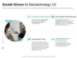 Growth Drivers For Nanotechnology Nano Internet Ppt Powerpoint Presentation Model Slide Portrait
