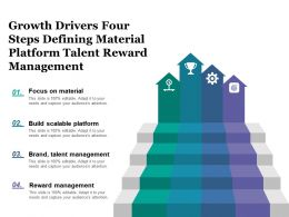 Growth Drivers Four Steps Defining Material Platform Talent Reward Management
