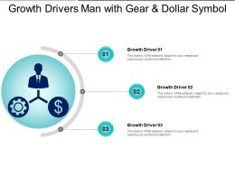 Growth Drivers Man With Gear And Dollar Symbol