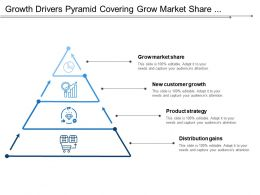 growth_drivers_pyramid_covering_grow_market_share_customer_growth_strategy_Slide01