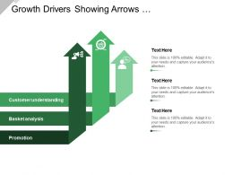 Growth Drivers Showing Arrows Customer Understanding Basket Analysis And Promotion