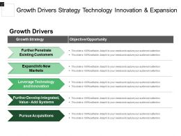 Growth Drivers Strategy Technology Innovation And Expansion