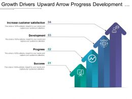 Growth Drivers Upward Arrow Progress Development Success And Customer Satisfaction