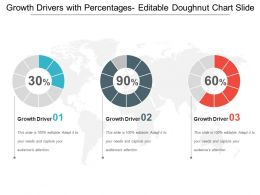 Growth Drivers With Percentages Editable Doughnut Chart Slide