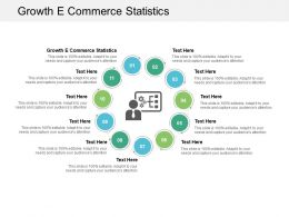 Growth E Commerce Statistics Ppt Powerpoint Presentation Summary Graphic Tips Cpb