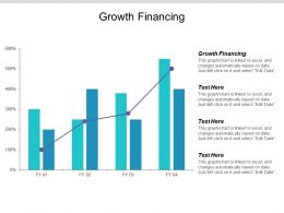 Growth Financing Ppt Powerpoint Presentation Summary Inspiration Cpb
