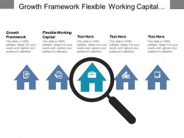 Growth Framework Flexible Working Capital Gap Measuring Site Management Report Cpb