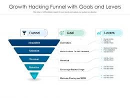 Growth Hacking Funnel With Goals And Levers