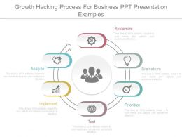 Growth Hacking Process For Business Ppt Presentation Examples