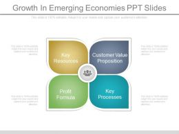 Growth In Emerging Economies Ppt Slides