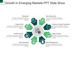Growth In Emerging Markets Ppt Slide Show