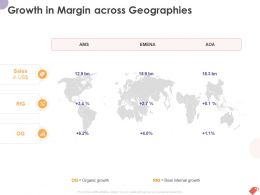 Growth In Margin Across Geographies Ppt Powerpoint Presentation Slides