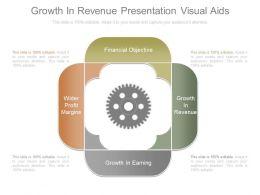 Growth In Revenue Presentation Visual Aids