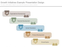 Growth Initiatives Example Presentation Design