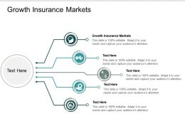 Growth Insurance Markets Ppt Powerpoint Presentation Infographic Template Picture Cpb