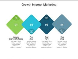 Growth Internet Marketing Ppt Powerpoint Presentation Portfolio Background Designs Cpb