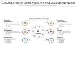 Growth Levers For Digital Marketing And Sales Management