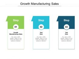Growth Manufacturing Sales Ppt Powerpoint Presentation Outline Layouts Cpb