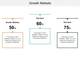 Growth Markets Ppt Powerpoint Presentation Ideas Introduction Cpb